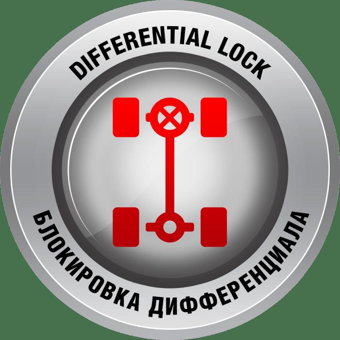 Блокировка межосевого и межколесного дифференциалов