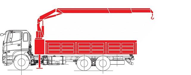 Бортовая платформа + Шарнирно-сочлененный КМУ